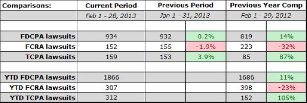 stats-201302