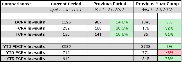 stats201304