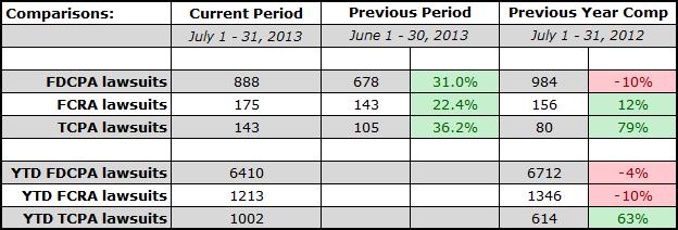 stats-201307