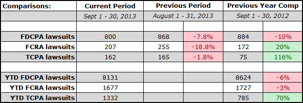 stats-201309