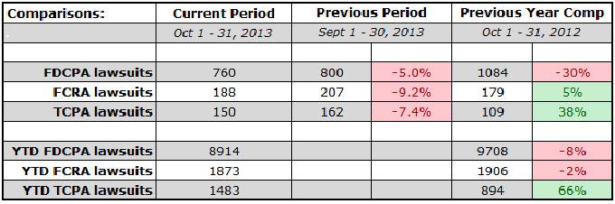 stats-201310