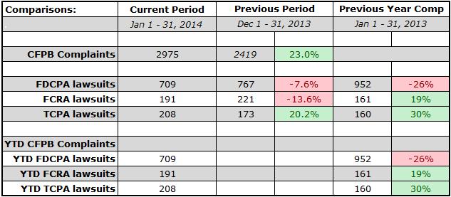 stats_201401