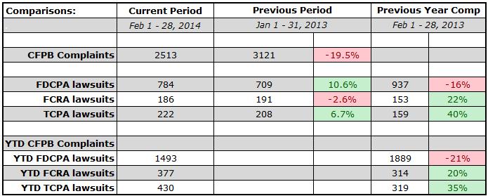 stats_201402